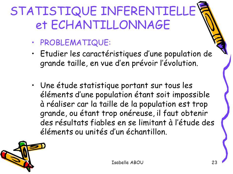 Isabelle ABOU23 STATISTIQUE INFERENTIELLE et ECHANTILLONNAGE PROBLEMATIQUE: Etudier les caractéristiques dune population de grande taille, en vue den