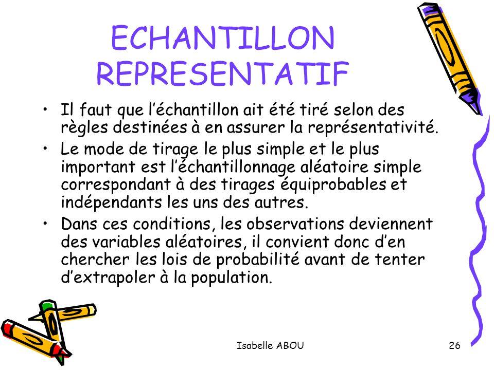 Isabelle ABOU26 ECHANTILLON REPRESENTATIF Il faut que léchantillon ait été tiré selon des règles destinées à en assurer la représentativité. Le mode d
