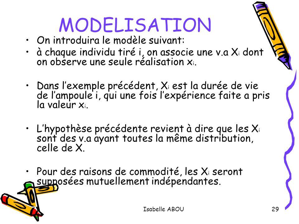 Isabelle ABOU29 MODELISATION On introduira le modèle suivant: à chaque individu tiré i, on associe une v.a X i dont on observe une seule réalisation x