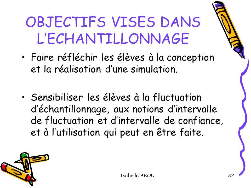 Isabelle ABOU32 OBJECTIFS VISES DANS LECHANTILLONNAGE Faire réfléchir les élèves à la conception et la réalisation dune simulation. Sensibiliser les é