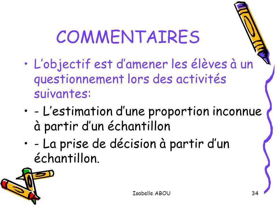 Isabelle ABOU34 COMMENTAIRES Lobjectif est damener les élèves à un questionnement lors des activités suivantes: - Lestimation dune proportion inconnue