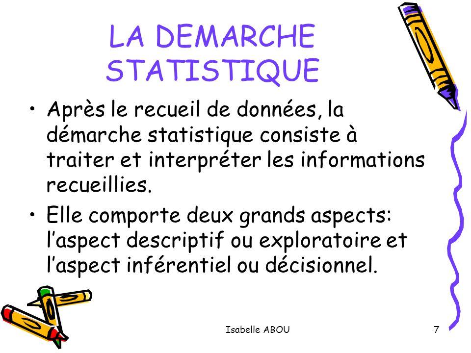 Isabelle ABOU7 LA DEMARCHE STATISTIQUE Après le recueil de données, la démarche statistique consiste à traiter et interpréter les informations recueil