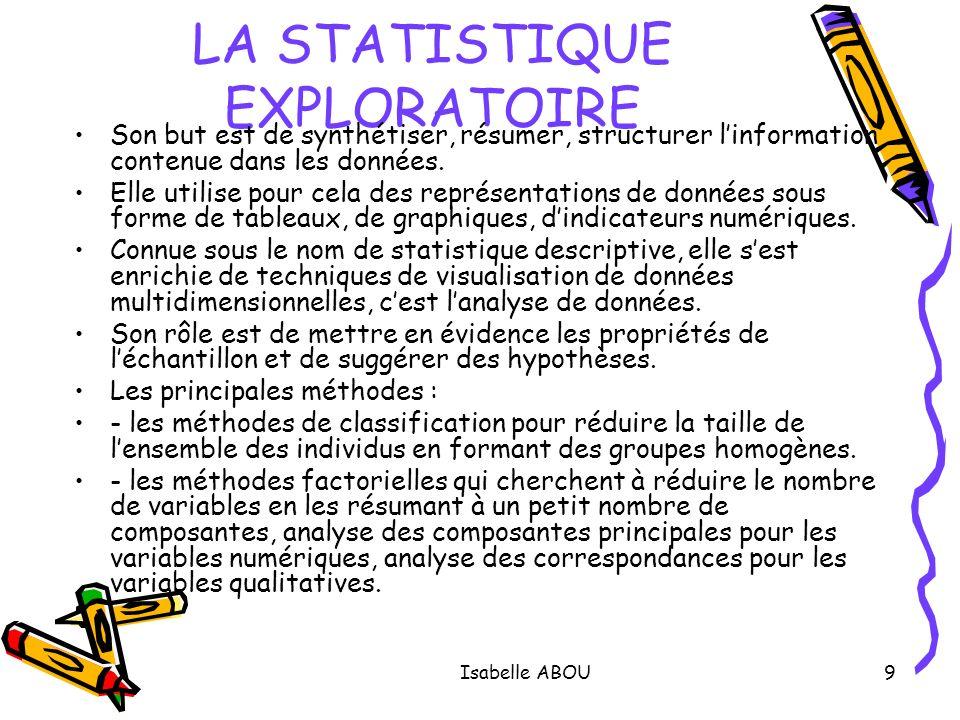 Isabelle ABOU9 LA STATISTIQUE EXPLORATOIRE Son but est de synthétiser, résumer, structurer linformation contenue dans les données. Elle utilise pour c