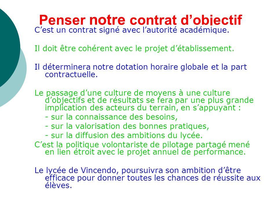 Penser notre contrat dobjectif Cest un contrat signé avec lautorité académique.
