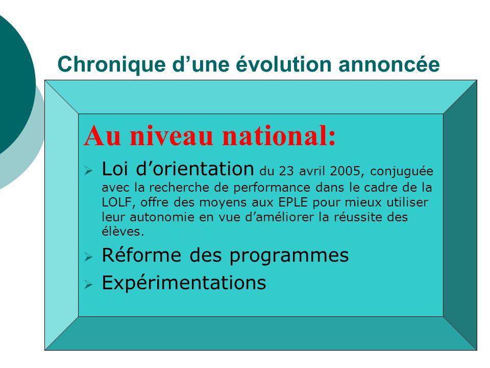 Chronique dune évolution annoncée Au niveau national: Loi dorientation du 23 avril 2005, conjuguée avec la recherche de performance dans le cadre de la LOLF, offre des moyens aux EPLE pour mieux utiliser leur autonomie en vue daméliorer la réussite des élèves.