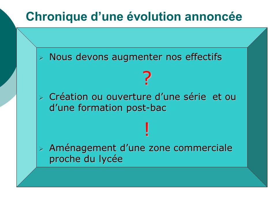 Chronique dune évolution annoncée Nous devons augmenter nos effectifs Nous devons augmenter nos effectifs.