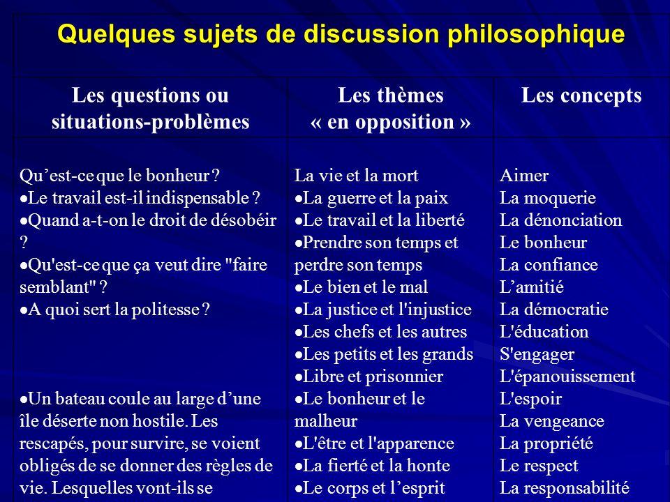 Quelques sujets de discussion philosophique Les questions ou situations-problèmes Les thèmes « en opposition » Les concepts Quest-ce que le bonheur ?