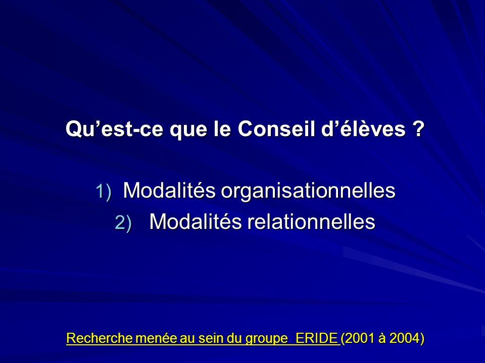 Quest-ce que le Conseil délèves ? 1) Modalités organisationnelles 2) Modalités relationnelles Recherche menée au sein du groupe ERIDE (2001 à 2004)