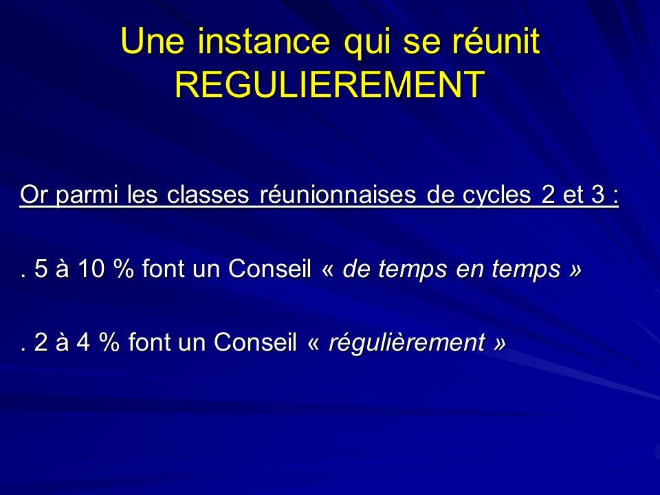Une instance qui se réunit REGULIEREMENT Or parmi les classes réunionnaises de cycles 2 et 3 :. 5 à 10 % font un Conseil « de temps en temps ». 5 à 10