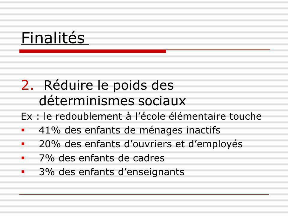 Lécole élémentaire Français - Cycle 2 Une première initiation à 2.