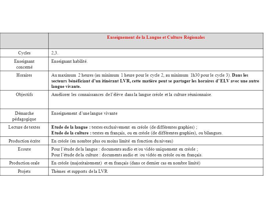 Enseignement de la Langue et Culture Régionales Cycles2,3. Enseignant concerné Enseignant habilité. HorairesAu maximum 2 heures (au minimum 1 heure po