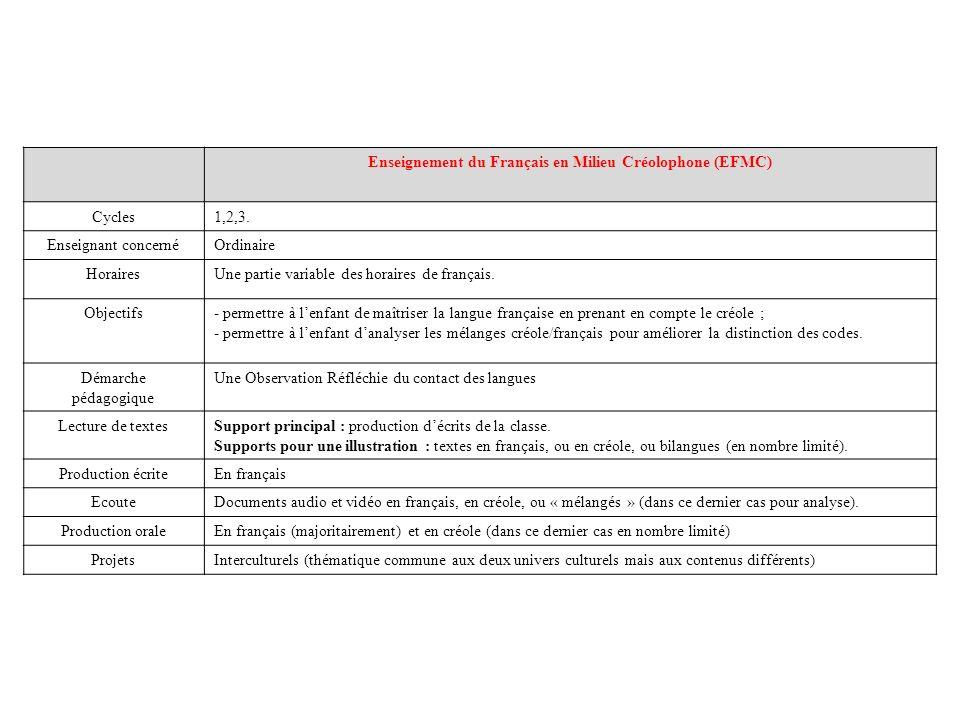 Enseignement du Français en Milieu Créolophone (EFMC) Cycles1,2,3. Enseignant concernéOrdinaire HorairesUne partie variable des horaires de français.