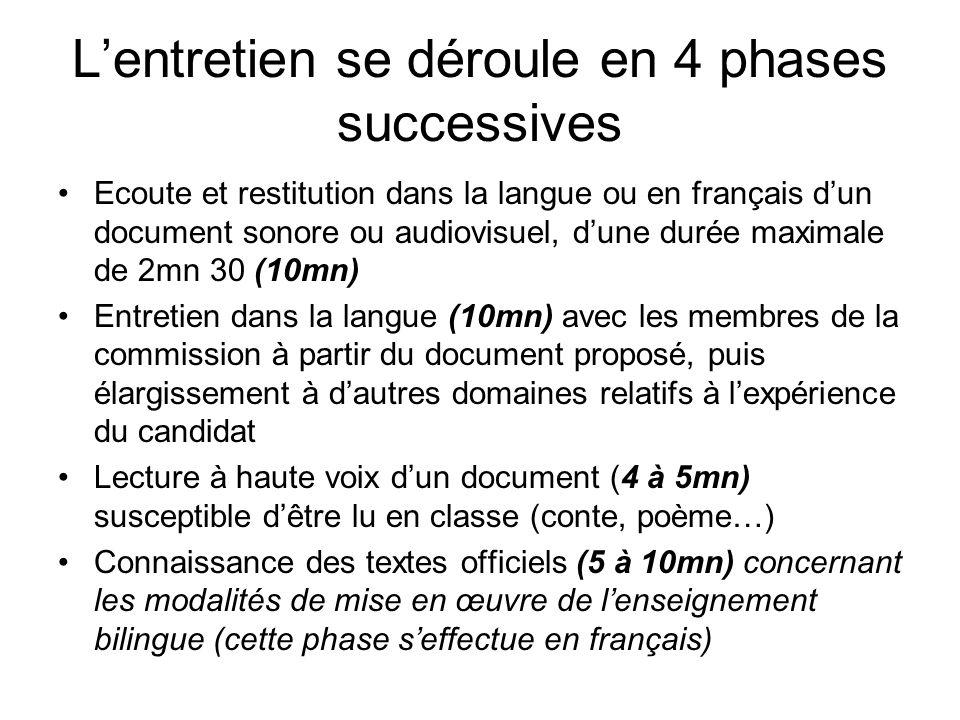 Lentretien se déroule en 4 phases successives Ecoute et restitution dans la langue ou en français dun document sonore ou audiovisuel, dune durée maxim