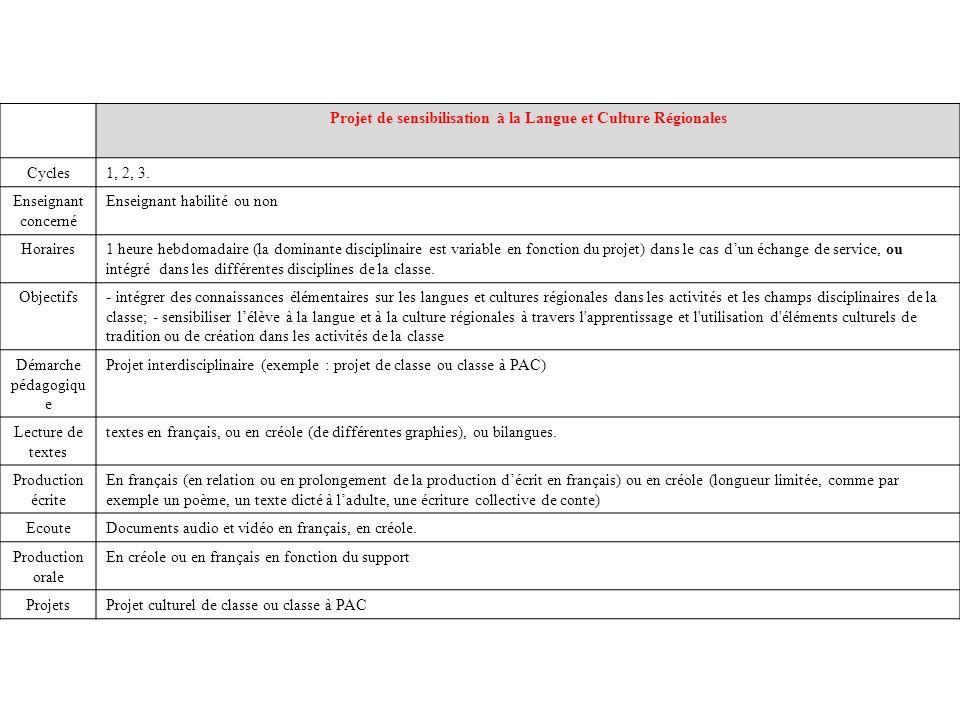 Projet de sensibilisation à la Langue et Culture Régionales Cycles1, 2, 3. Enseignant concerné Enseignant habilité ou non Horaires1 heure hebdomadaire