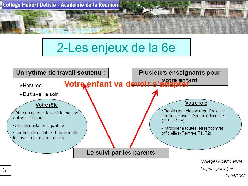 2-Les enjeux de la 6e Collège Hubert Delisle Rentrée 2007 Collège Hubert Delisle Le principal adjoint 21/05/2008 Un rythme de travail soutenu :Plusieu