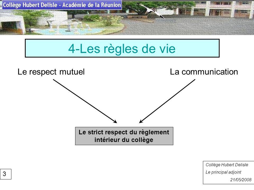 4-Les règles de vie Collège Hubert Delisle Rentrée 2007 Collège Hubert Delisle Le principal adjoint 21/05/2008 Le strict respect du règlement intérieu