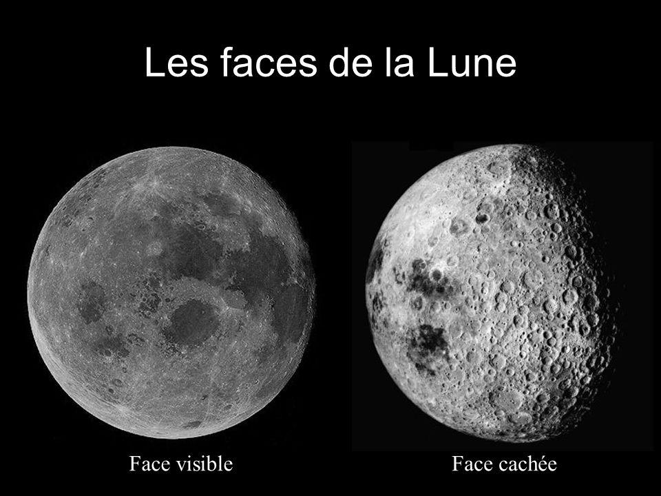 Les faces de la Lune Face visible Face cachée