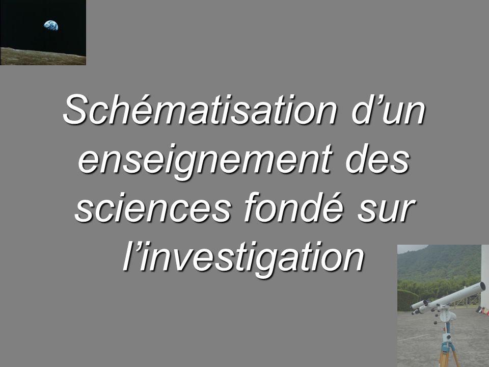 Schématisation dun enseignement des sciences fondé sur linvestigation