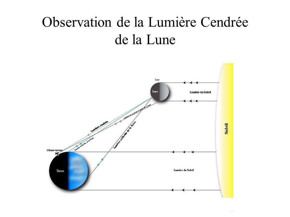 Observation de la Lumière Cendrée de la Lune