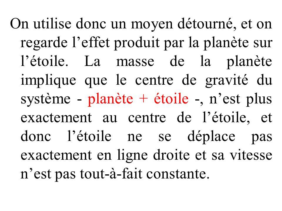 On utilise donc un moyen détourné, et on regarde leffet produit par la planète sur létoile. La masse de la planète implique que le centre de gravité d