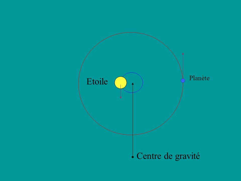 Centre de gravité Planète Etoile