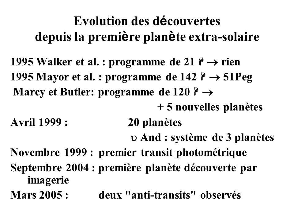 Evolution des d é couvertes depuis la premi è re plan è te extra-solaire 1995 Walker et al. : programme de 21 rien 1995 Mayor et al. : programme de 14