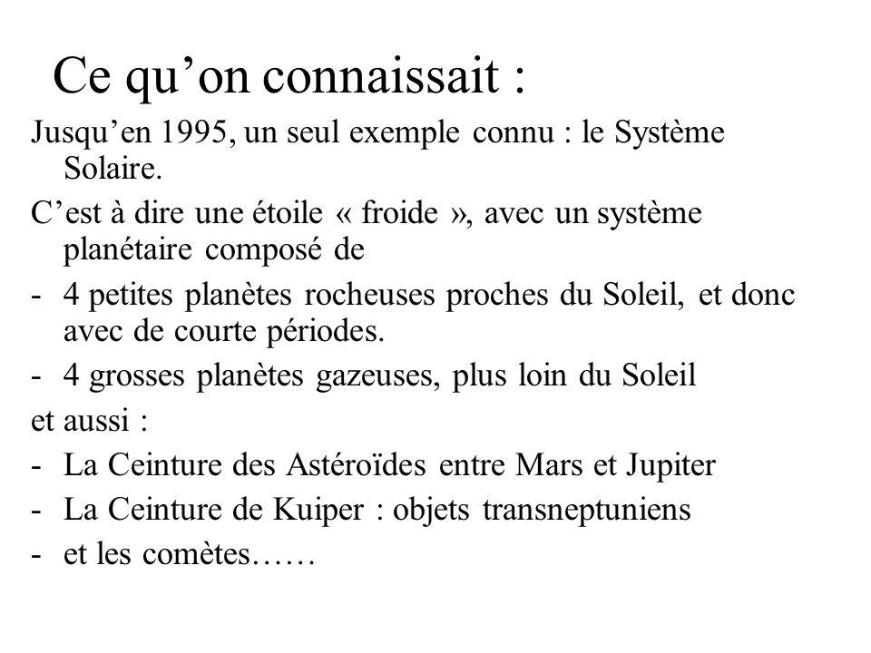 Ce quon connaissait : Jusquen 1995, un seul exemple connu : le Système Solaire. Cest à dire une étoile « froide », avec un système planétaire composé