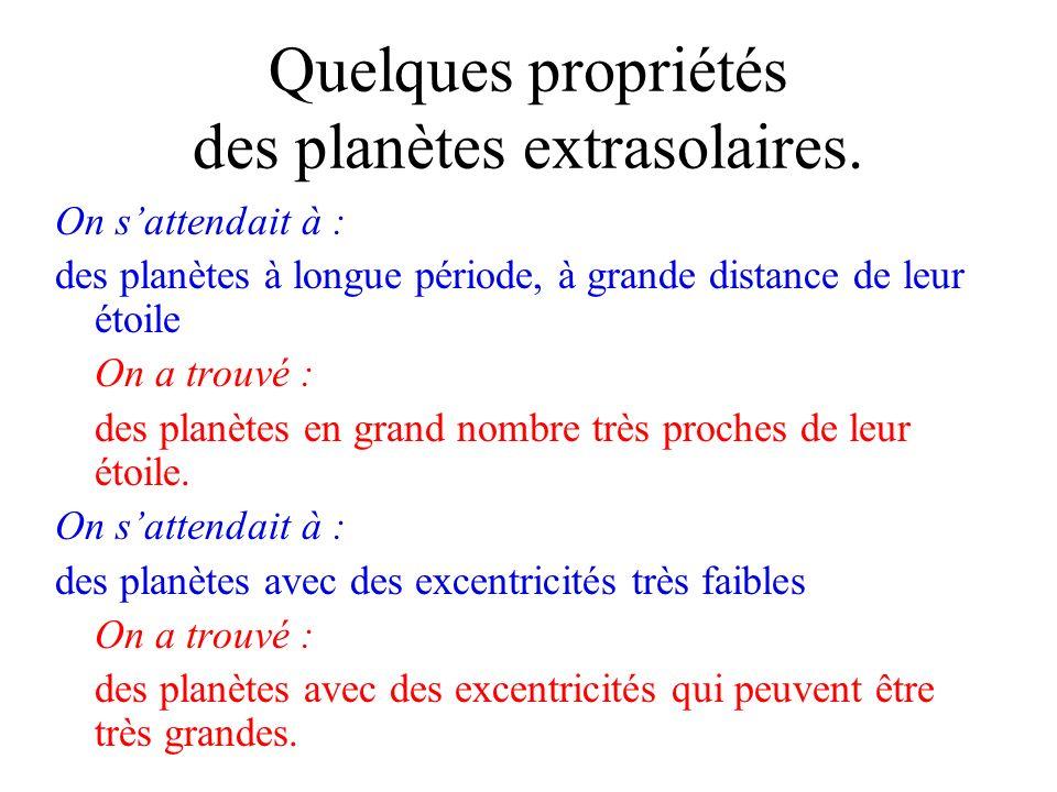 Quelques propriétés des planètes extrasolaires. On sattendait à : des planètes à longue période, à grande distance de leur étoile On a trouvé : des pl