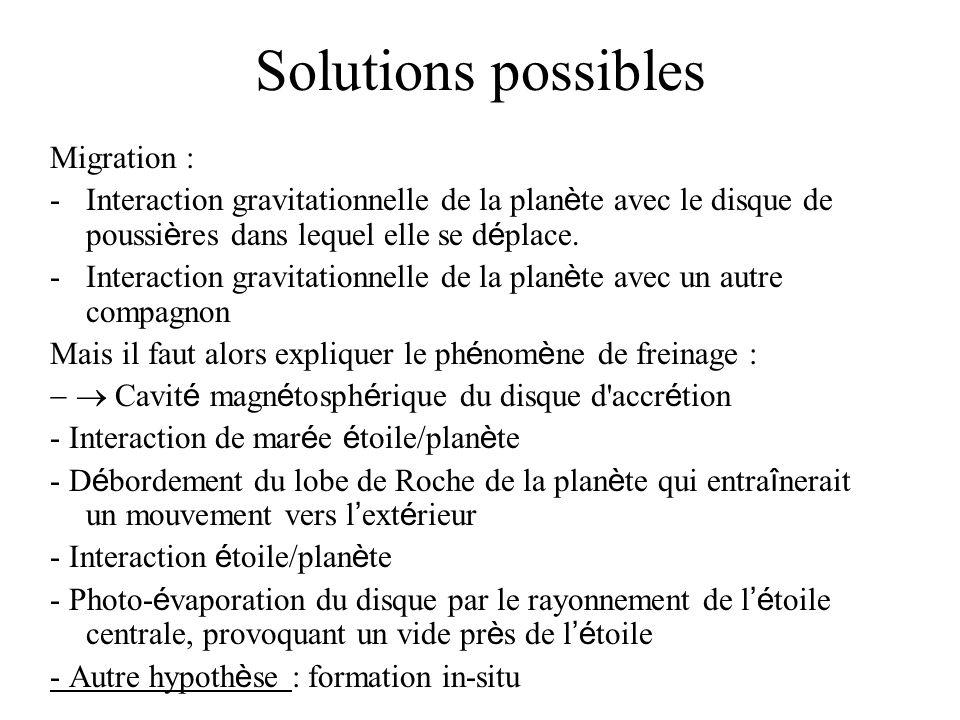 Solutions possibles Migration : -Interaction gravitationnelle de la plan è te avec le disque de poussi è res dans lequel elle se d é place. -Interacti