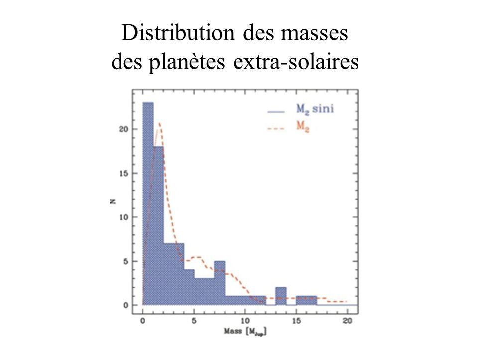 Distribution des masses des planètes extra-solaires