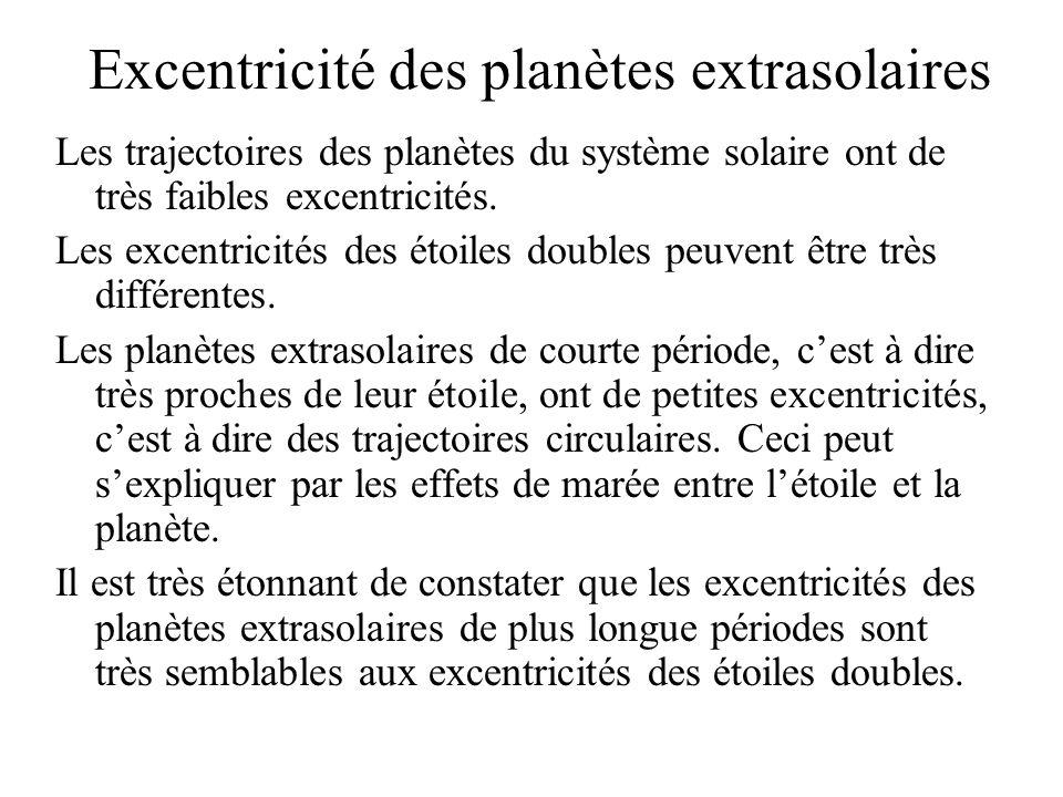 Excentricité des planètes extrasolaires Les trajectoires des planètes du système solaire ont de très faibles excentricités. Les excentricités des étoi