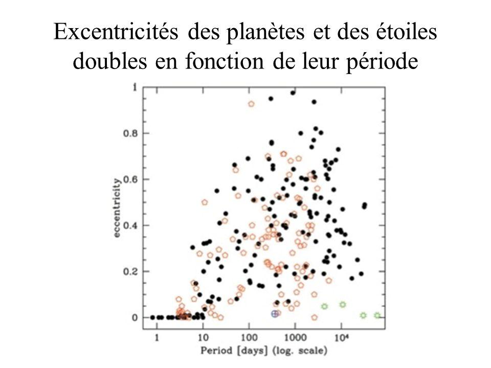 Excentricités des planètes et des étoiles doubles en fonction de leur période