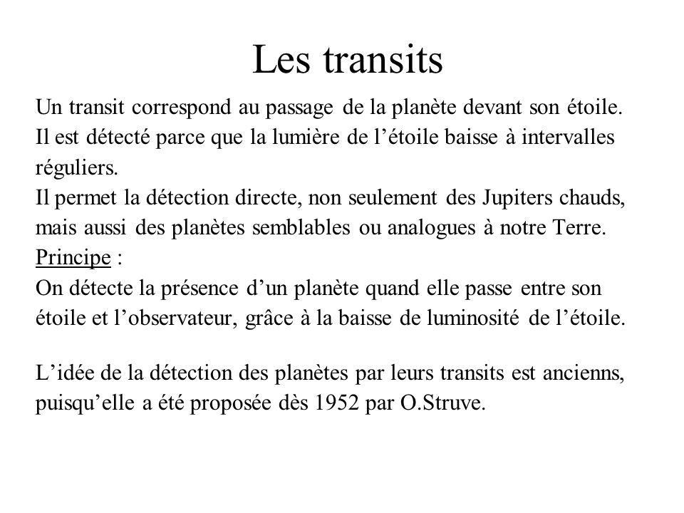Les transits Un transit correspond au passage de la planète devant son étoile. Il est détecté parce que la lumière de létoile baisse à intervalles rég