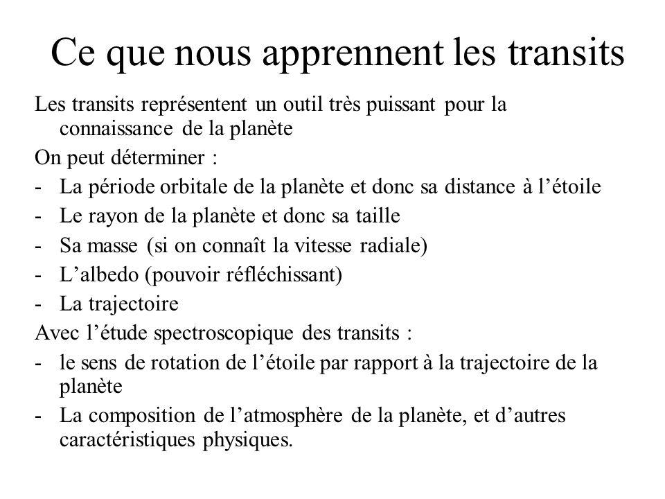 Ce que nous apprennent les transits Les transits représentent un outil très puissant pour la connaissance de la planète On peut déterminer : -La pério