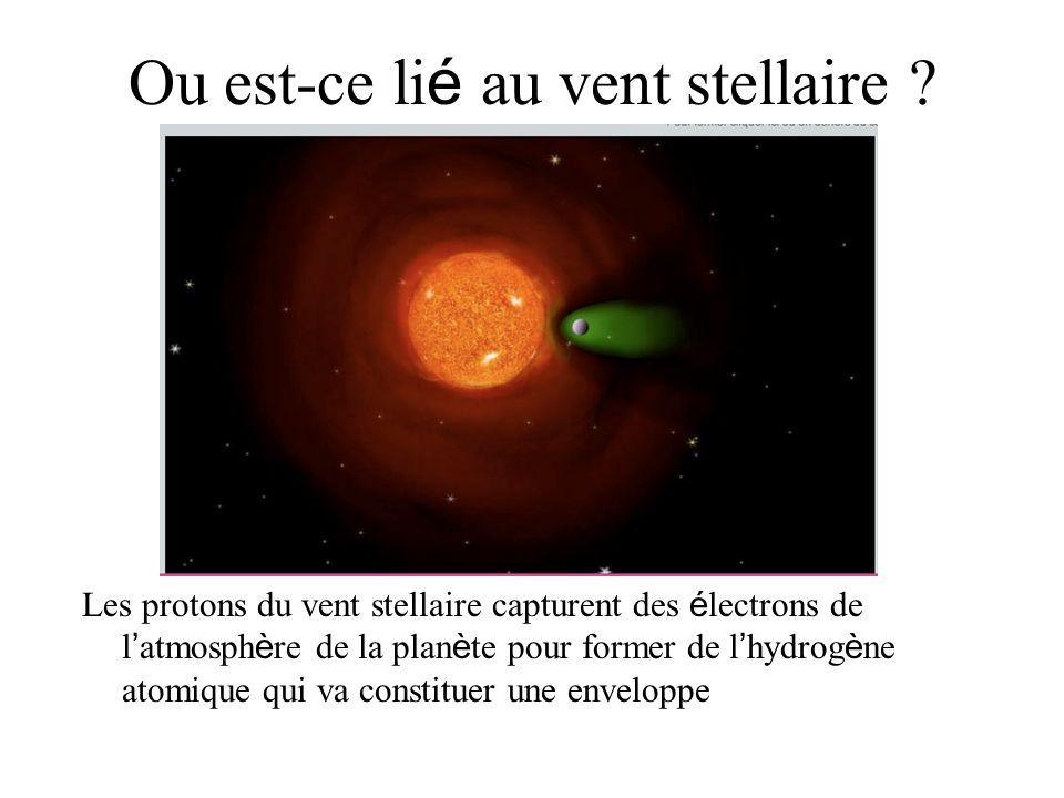 Ou est-ce li é au vent stellaire ? Les protons du vent stellaire capturent des é lectrons de l atmosph è re de la plan è te pour former de l hydrog è