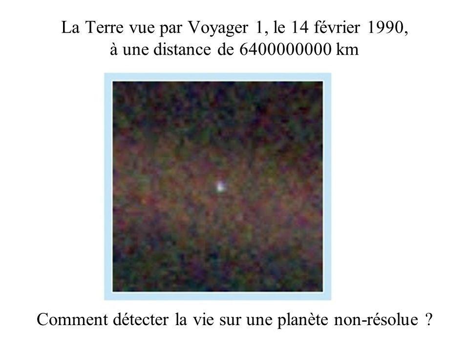 La Terre vue par Voyager 1, le 14 février 1990, à une distance de 6400000000 km Comment détecter la vie sur une planète non-résolue ?