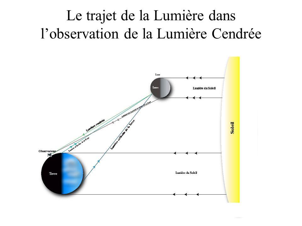 Le trajet de la Lumière dans lobservation de la Lumière Cendrée
