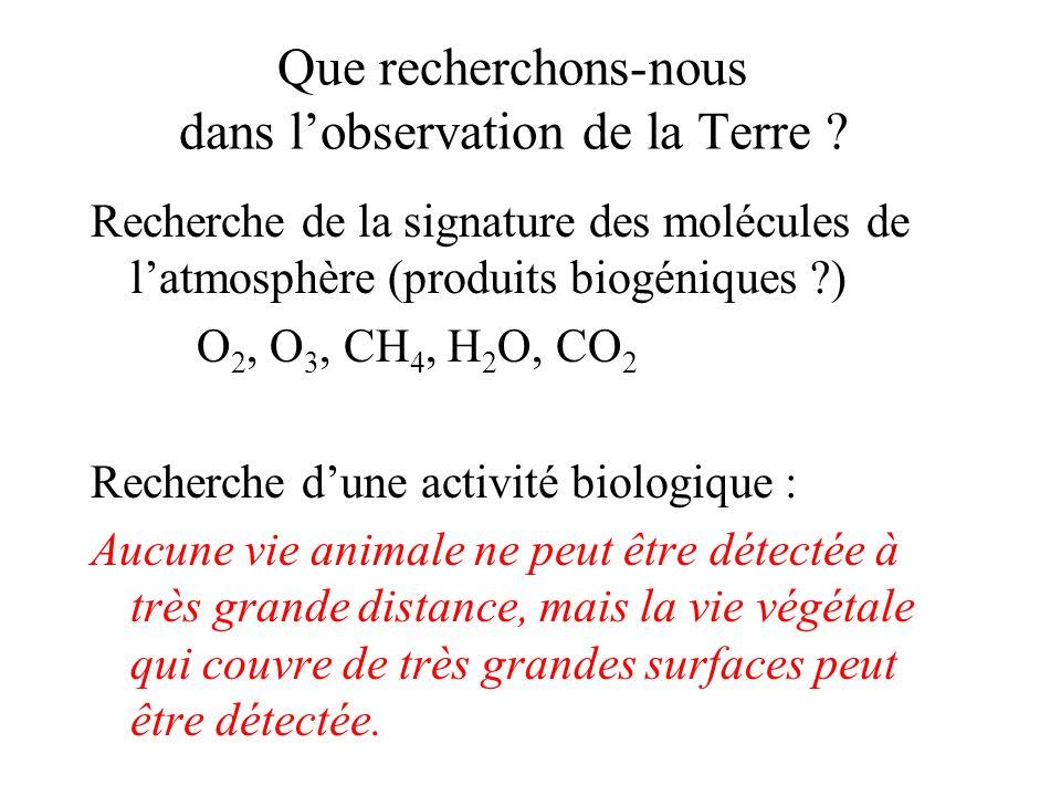 Que recherchons-nous dans lobservation de la Terre ? Recherche de la signature des molécules de latmosphère (produits biogéniques ?) O 2, O 3, CH 4, H