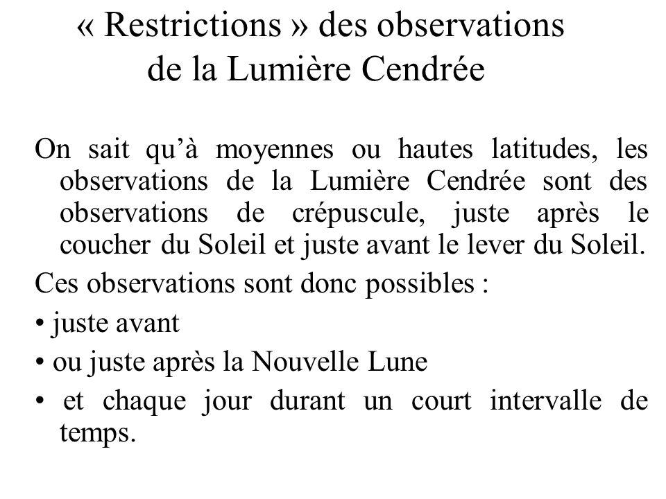 « Restrictions » des observations de la Lumière Cendrée On sait quà moyennes ou hautes latitudes, les observations de la Lumière Cendrée sont des obse
