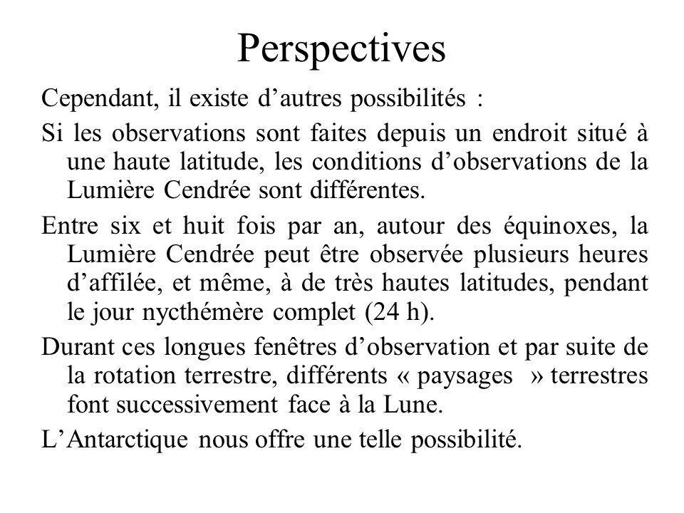 Perspectives Cependant, il existe dautres possibilités : Si les observations sont faites depuis un endroit situé à une haute latitude, les conditions