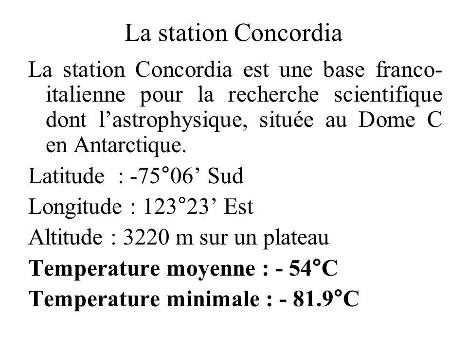 La station Concordia La station Concordia est une base franco- italienne pour la recherche scientifique dont lastrophysique, située au Dome C en Antar