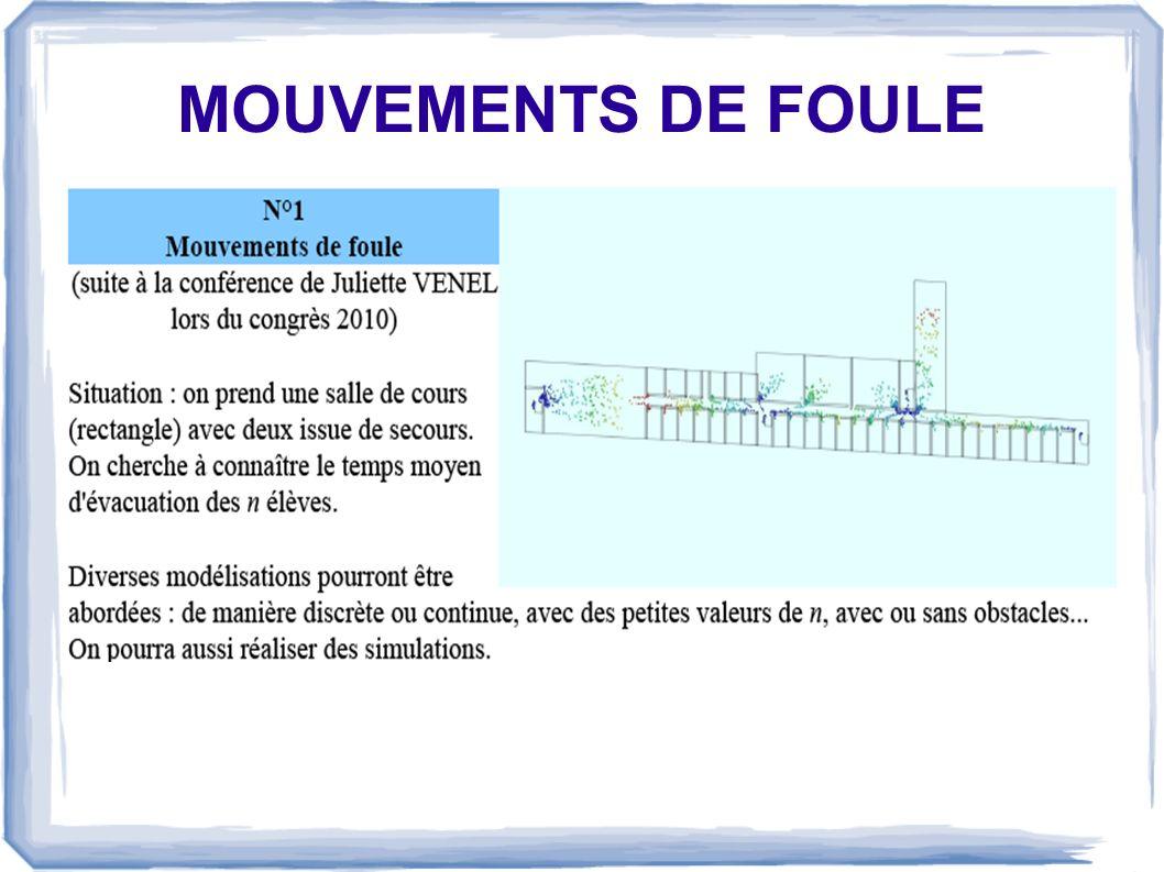 MOUVEMENTS DE FOULE