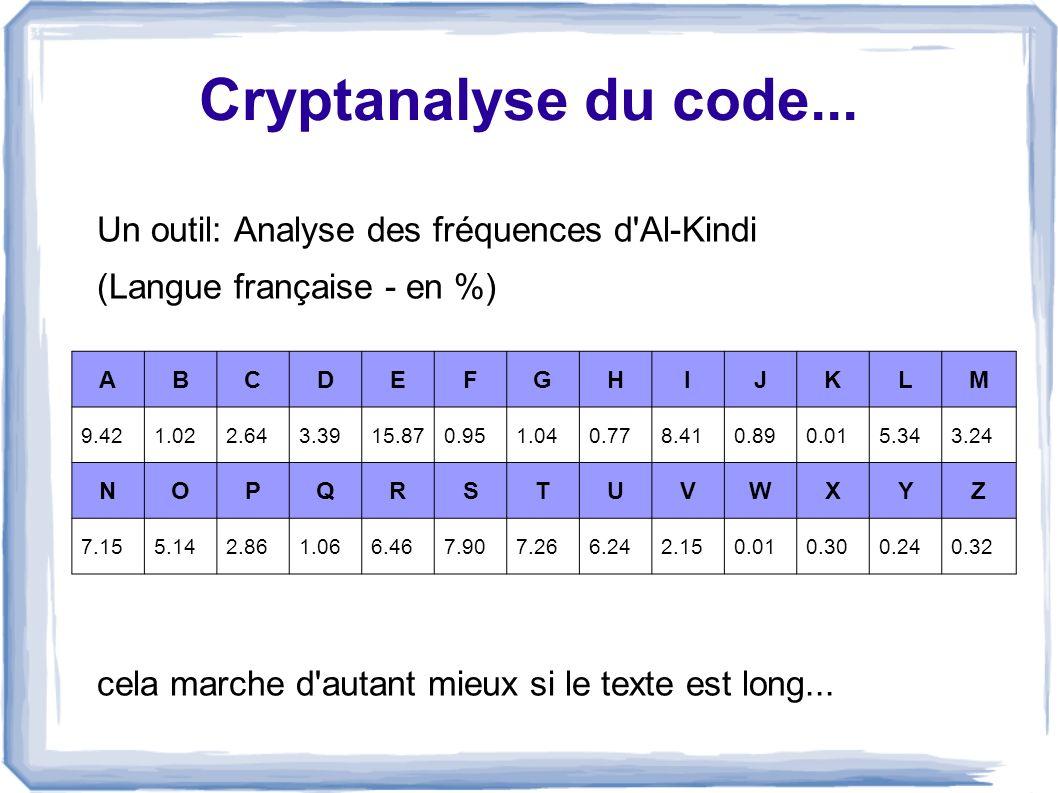 Cryptanalyse du code... Un outil: Analyse des fréquences d'Al-Kindi (Langue française - en %) cela marche d'autant mieux si le texte est long... ABCDE