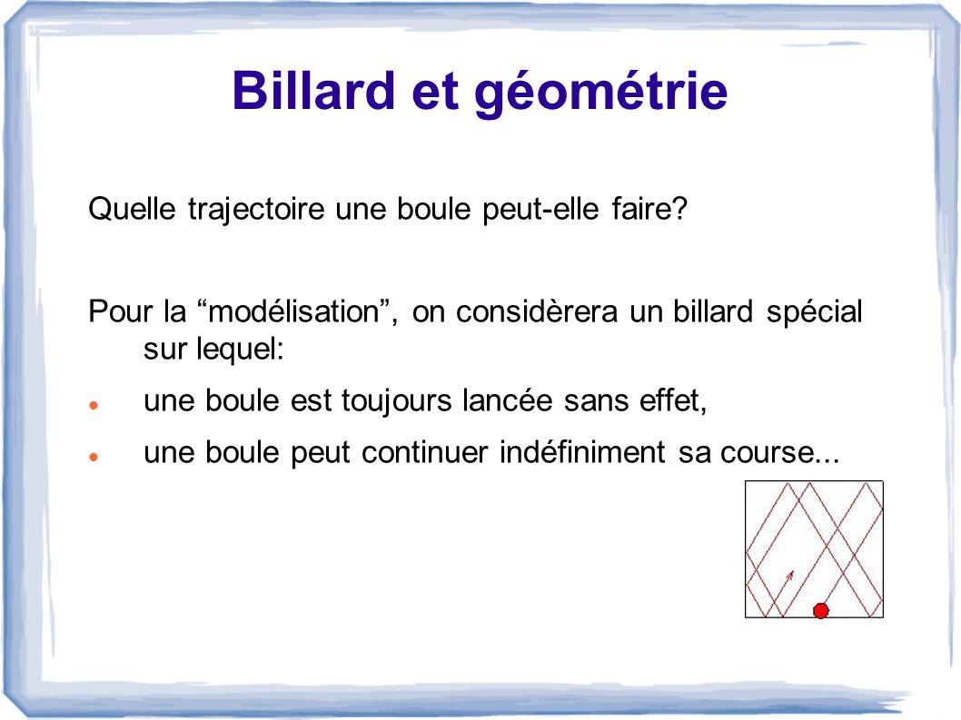 Billard et géométrie Quelle trajectoire une boule peut-elle faire? Pour la modélisation, on considèrera un billard spécial sur lequel: une boule est t