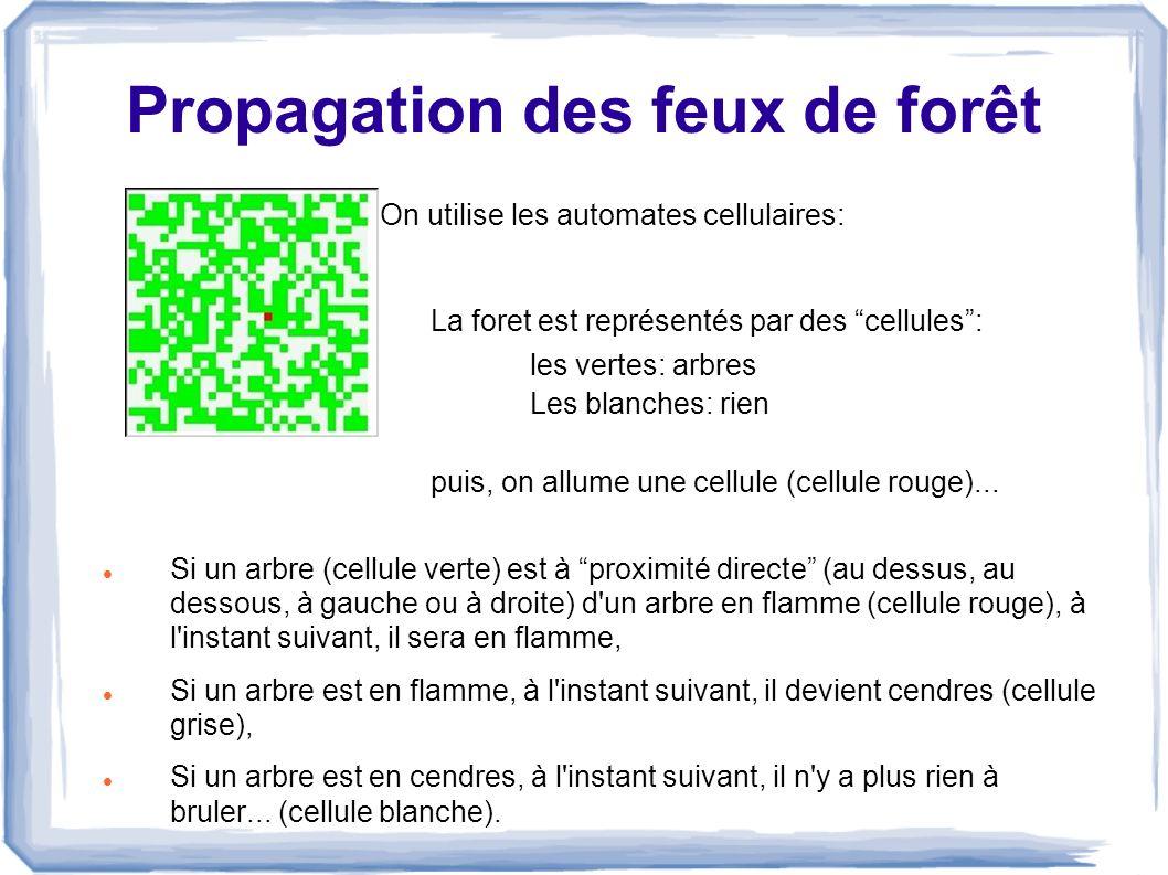 Propagation des feux de forêt On utilise les automates cellulaires: La foret est représentés par des cellules: les vertes: arbres Les blanches: rien p