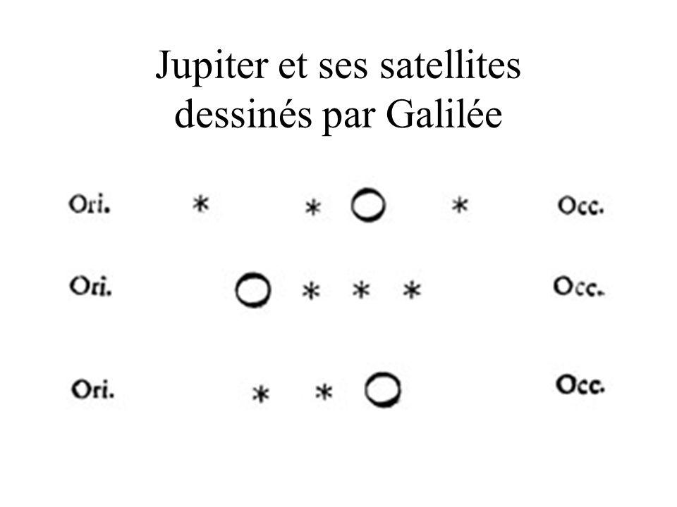 Jupiter et ses satellites dessinés par Galilée