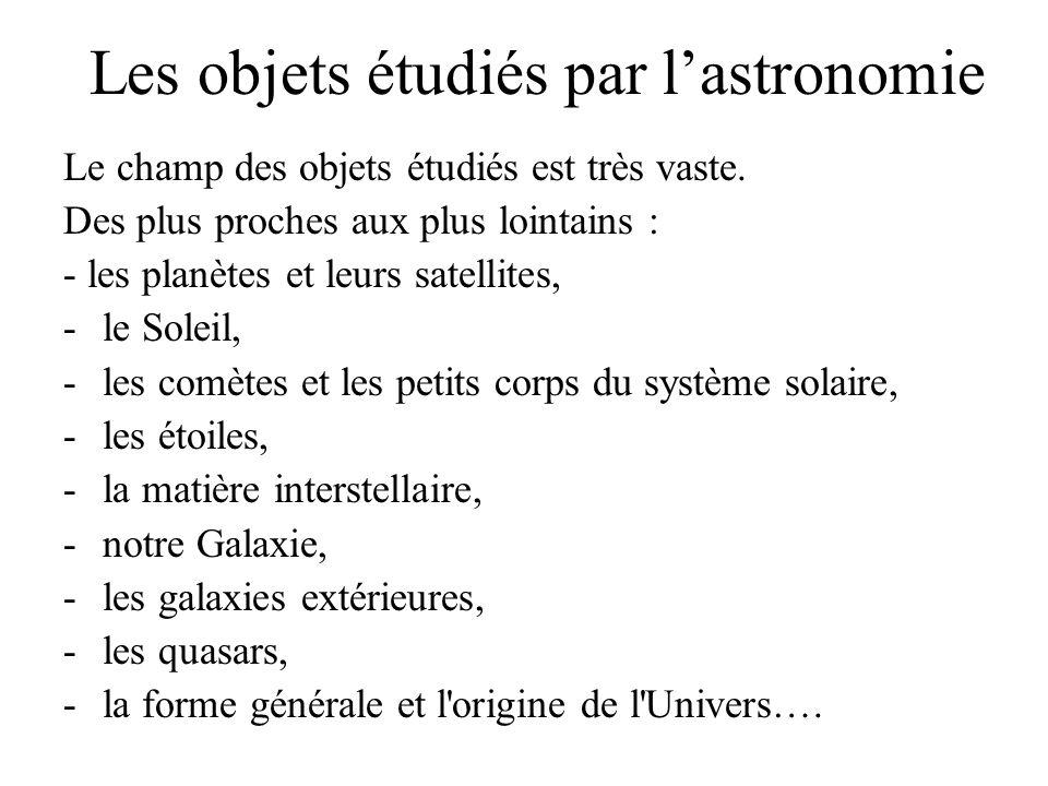 Les objets étudiés par lastronomie Le champ des objets étudiés est très vaste.