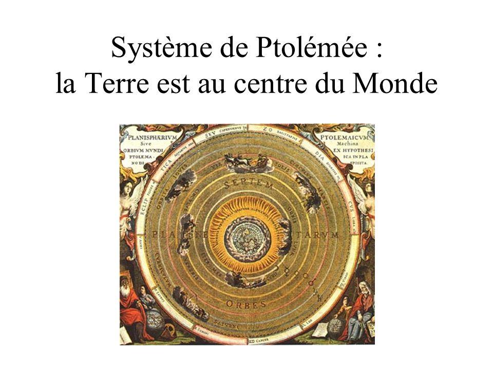 Système de Ptolémée : la Terre est au centre du Monde