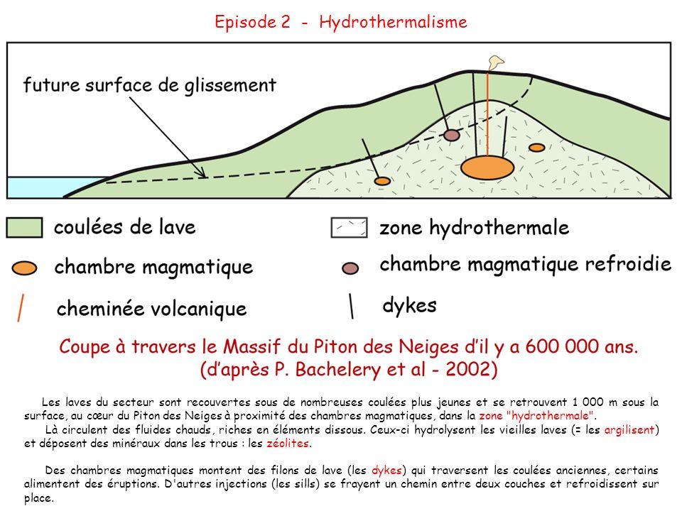 Episode 2 - Hydrothermalisme Les laves du secteur sont recouvertes sous de nombreuses coulées plus jeunes et se retrouvent 1 000 m sous la surface, au