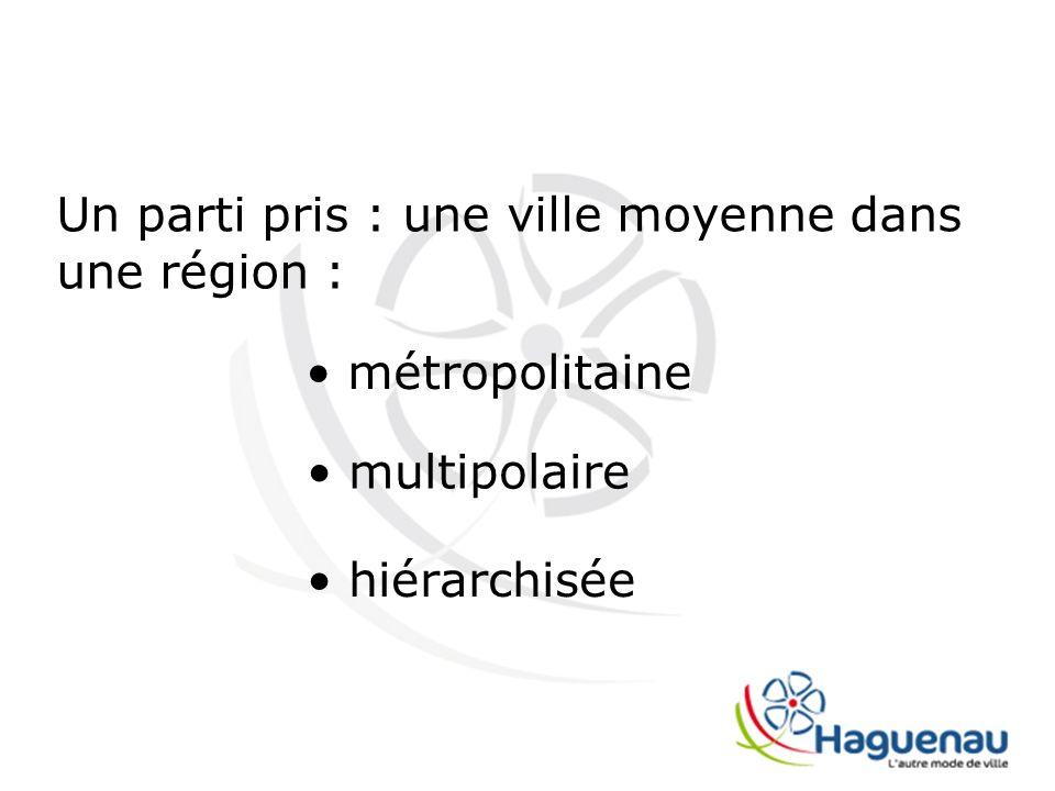 hiérarchisée multipolaire métropolitaine Un parti pris : une ville moyenne dans une région :
